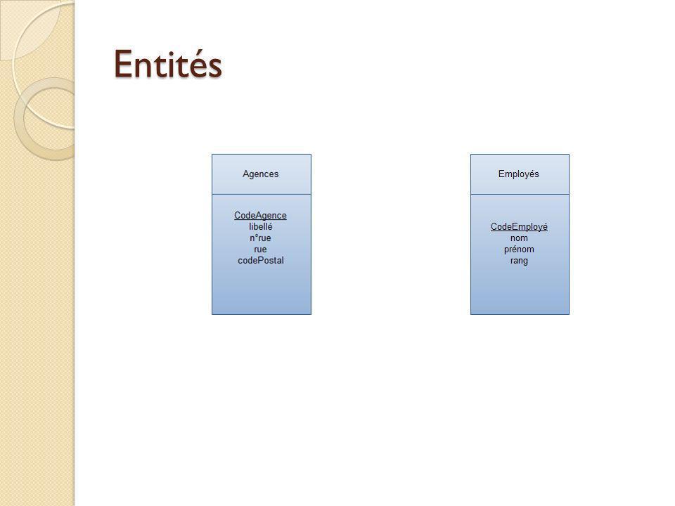 Entités