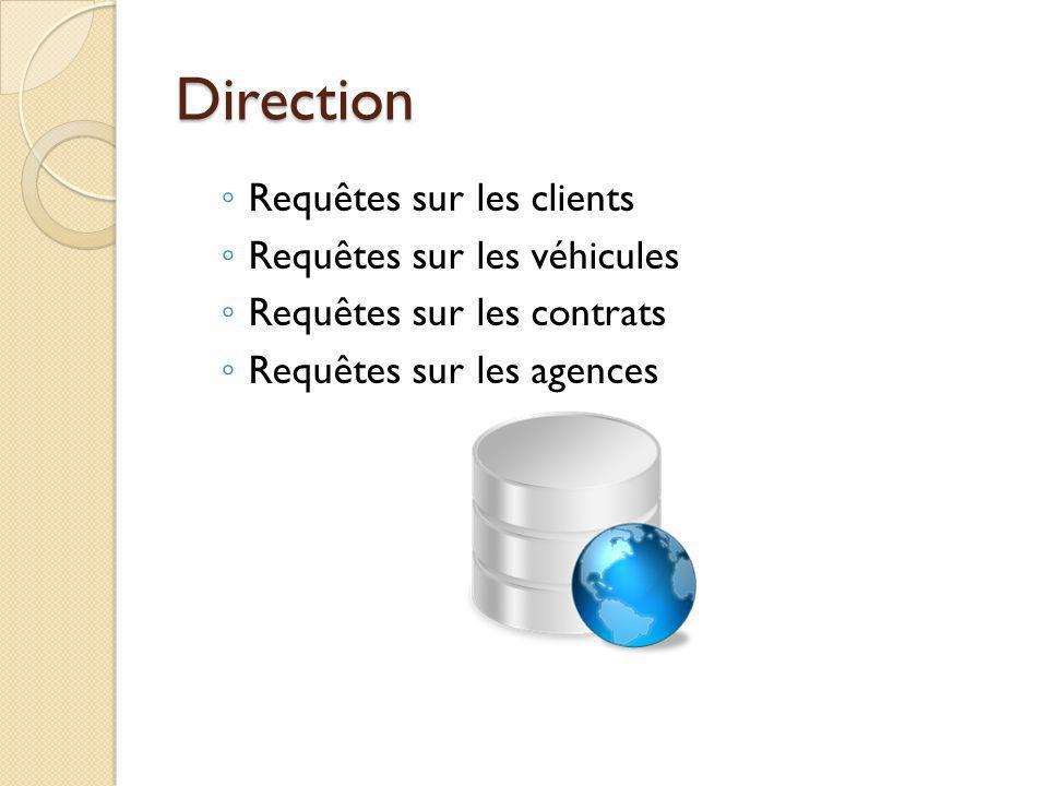 Direction Requêtes sur les clients Requêtes sur les véhicules Requêtes sur les contrats Requêtes sur les agences