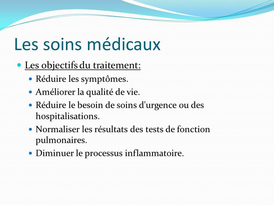 Les soins médicaux Les objectifs du traitement: Réduire les symptômes. Améliorer la qualité de vie. Réduire le besoin de soins d'urgence ou des hospit