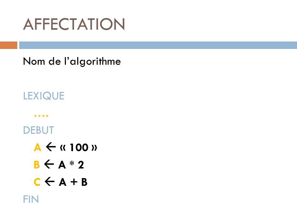 AFFECTATION Nom de lalgorithme LEXIQUE …. DEBUT A « 100 » B A * 2 C A + B FIN