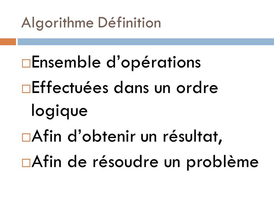 Algorithme Définition Ensemble dopérations Effectuées dans un ordre logique Afin dobtenir un résultat, Afin de résoudre un problème