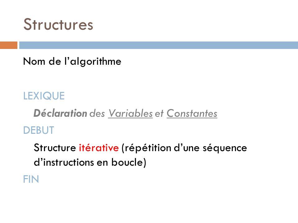 Structures Nom de lalgorithme LEXIQUE Déclaration des Variables et Constantes DEBUT Structure itérative (répétition dune séquence dinstructions en bou