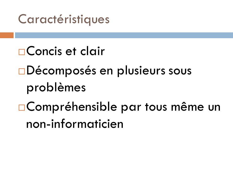 Caractéristiques Concis et clair Décomposés en plusieurs sous problèmes Compréhensible par tous même un non-informaticien