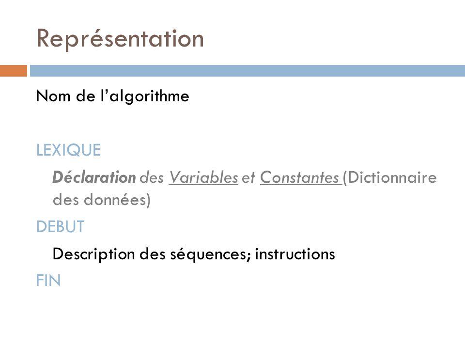 Représentation Nom de lalgorithme LEXIQUE Déclaration des Variables et Constantes (Dictionnaire des données) DEBUT Description des séquences; instruct