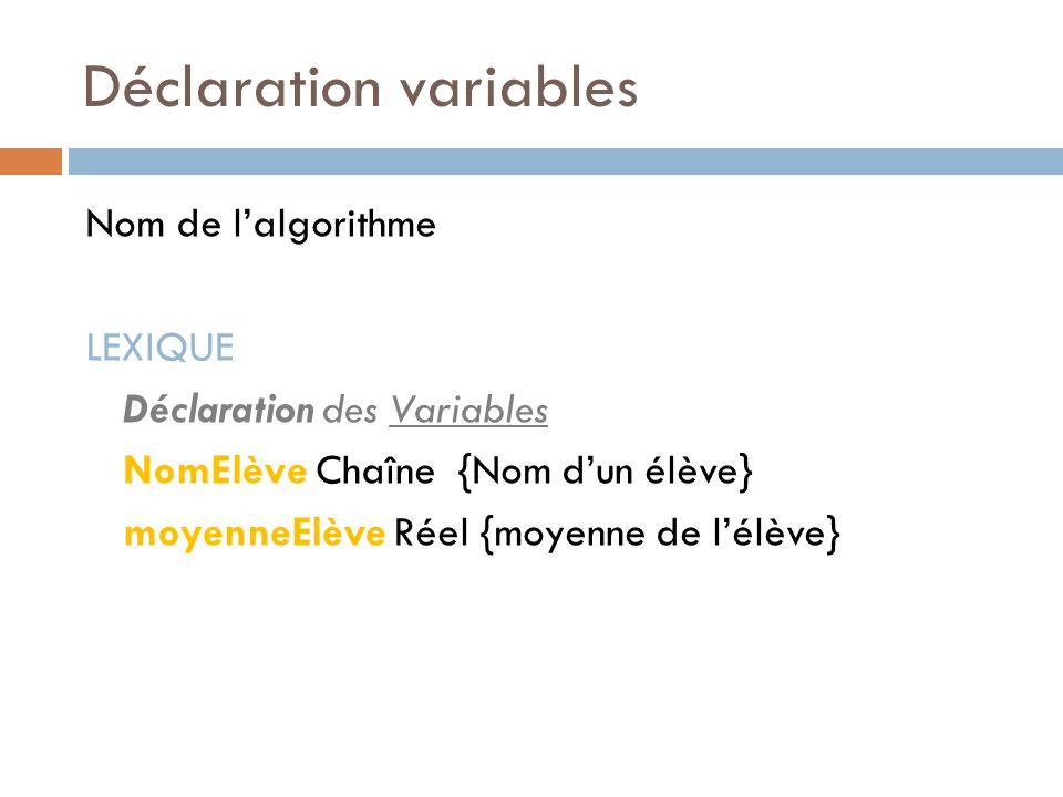 Déclaration variables Nom de lalgorithme LEXIQUE Déclaration des Variables NomElève Chaîne {Nom dun élève} moyenneElève Réel {moyenne de lélève}