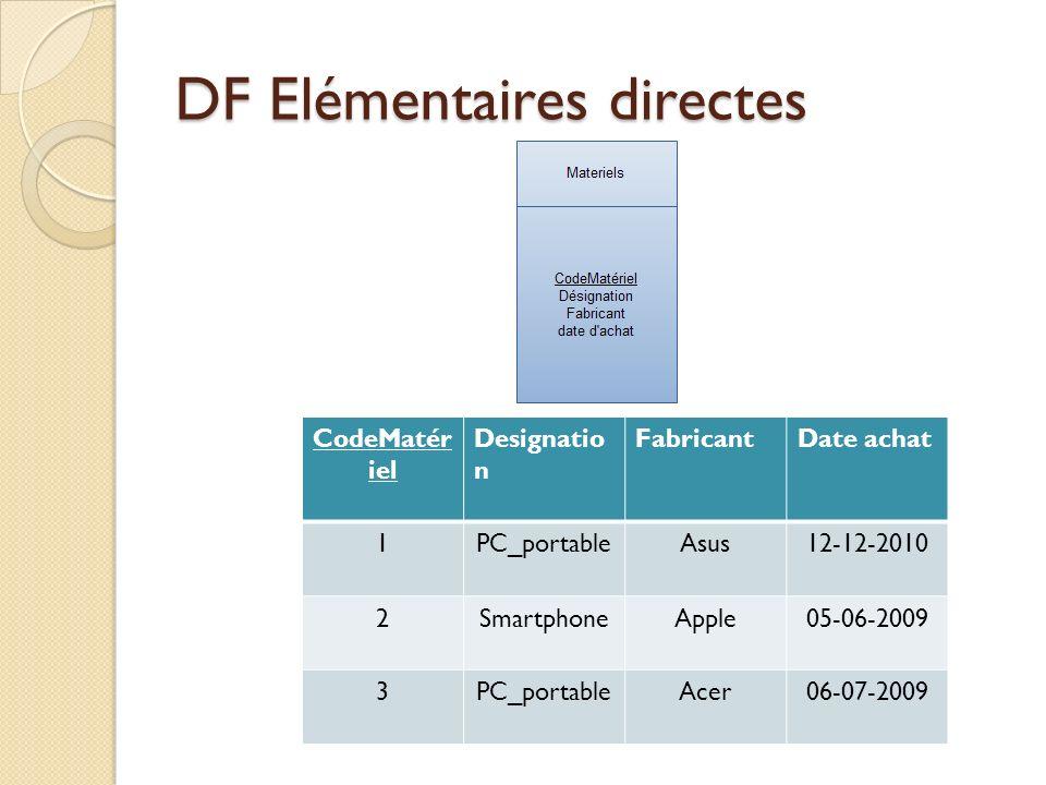 DF Elémentaires directes CodeMatér iel Designatio n FabricantDate achat 1PC_portableAsus12-12-2010 2SmartphoneApple05-06-2009 3PC_portableAcer06-07-20