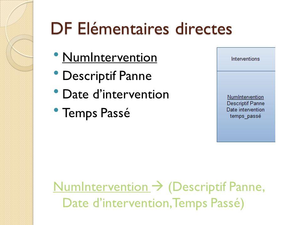DF Elémentaires directes NumInterventionDescriptifDate Interventiontemps_passé 1Installation système 11/12/20102h 2Connexion réseau 01/01/20113h 3Installation mémoire 15/01/20111h