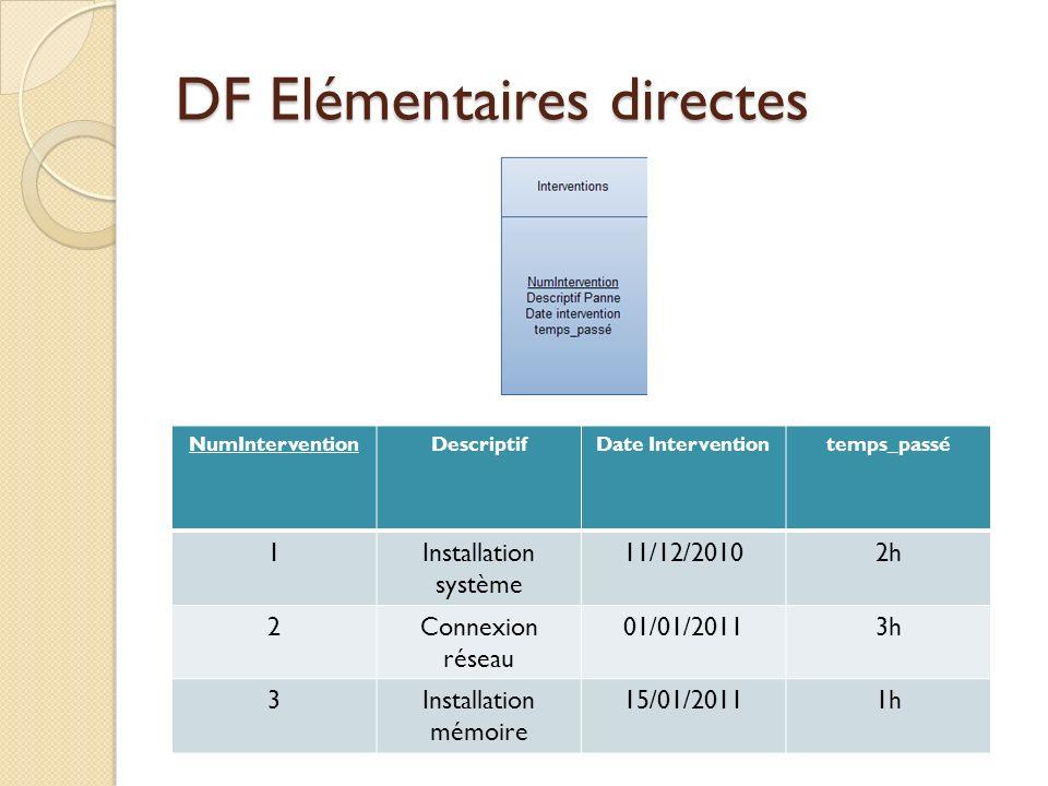 DF Elémentaires directes NumInterventionDescriptifDate Interventiontemps_passé 1Installation système 11/12/20102h 2Connexion réseau 01/01/20113h 3Inst