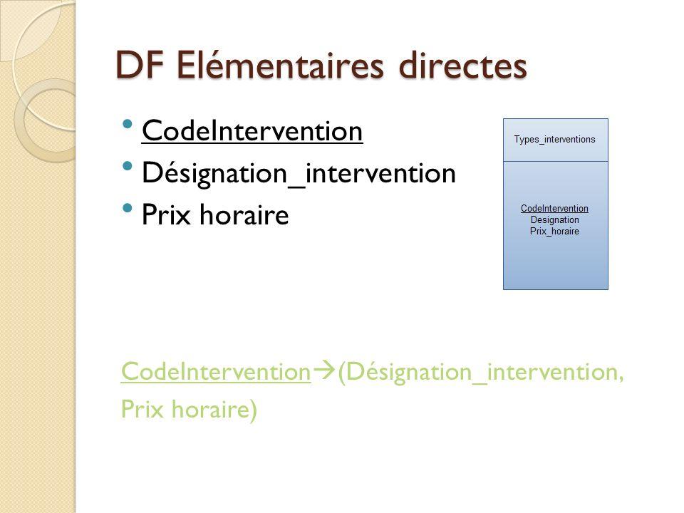 DF Elémentaires directes CodeInterve ntion DésignationPrix_horaire 1matériel10 2système10 3logiciel15