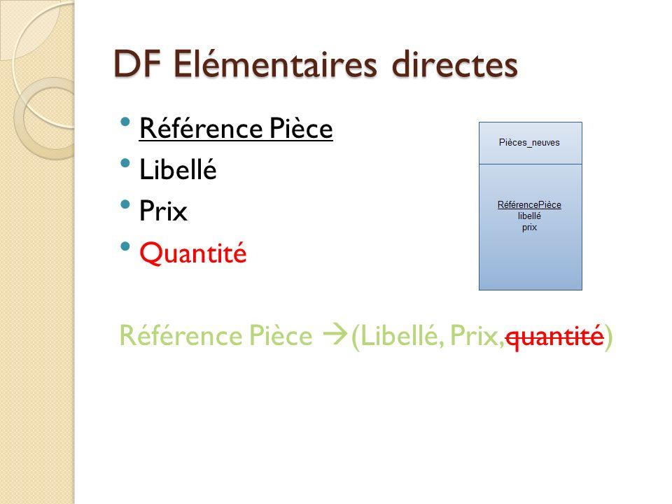 DF Elémentaires directes Référence Pièce Libellé Prix Quantité Référence Pièce (Libellé, Prix,quantité)