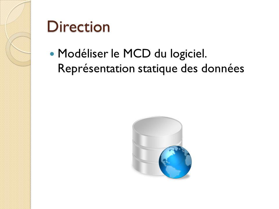 Direction Modéliser le MCD du logiciel. Représentation statique des données