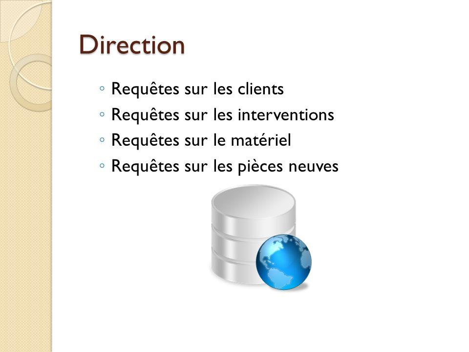 Direction Requêtes sur les clients Requêtes sur les interventions Requêtes sur le matériel Requêtes sur les pièces neuves