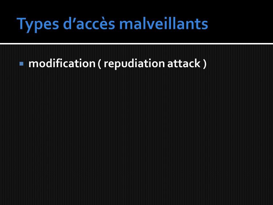 modification ( repudiation attack )