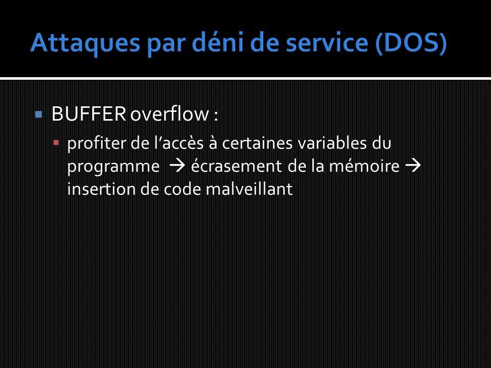 BUFFER overflow : profiter de laccès à certaines variables du programme écrasement de la mémoire insertion de code malveillant