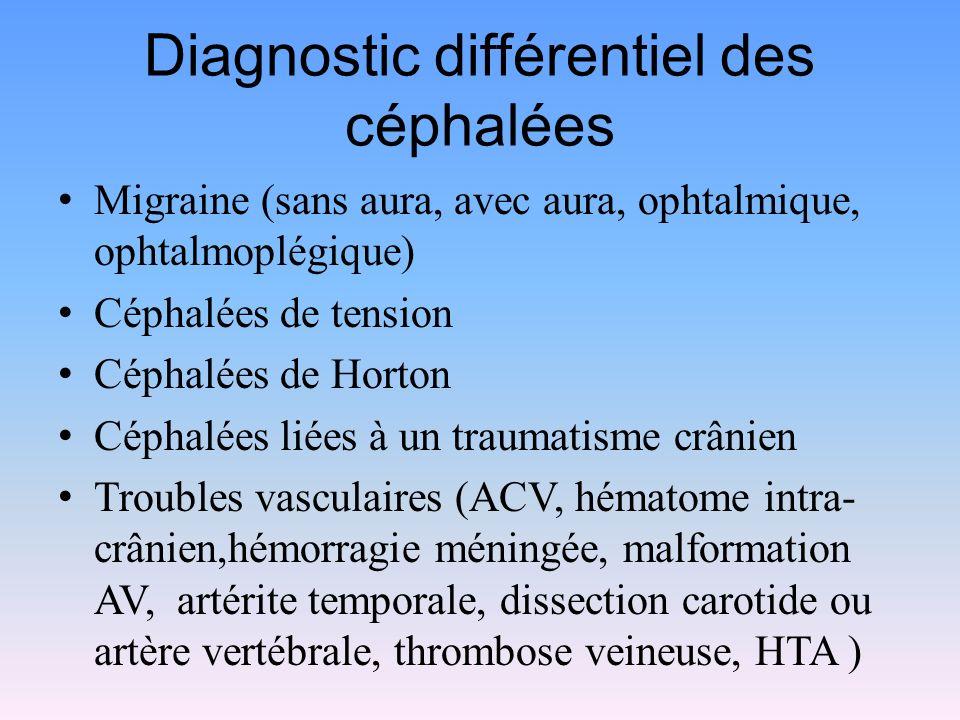 Diagnostic différentiel des céphalées Migraine (sans aura, avec aura, ophtalmique, ophtalmoplégique) Céphalées de tension Céphalées de Horton Céphalée