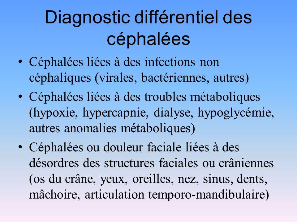 Diagnostic différentiel des céphalées Céphalées liées à des infections non céphaliques (virales, bactériennes, autres) Céphalées liées à des troubles