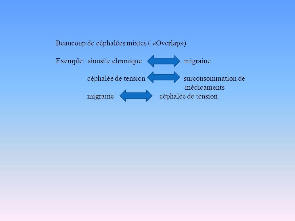 Beaucoup de céphalées mixtes ( «Overlap») Exemple: sinusite chronique migraine céphalée de tension surconsommation de médicaments migraine céphalée de