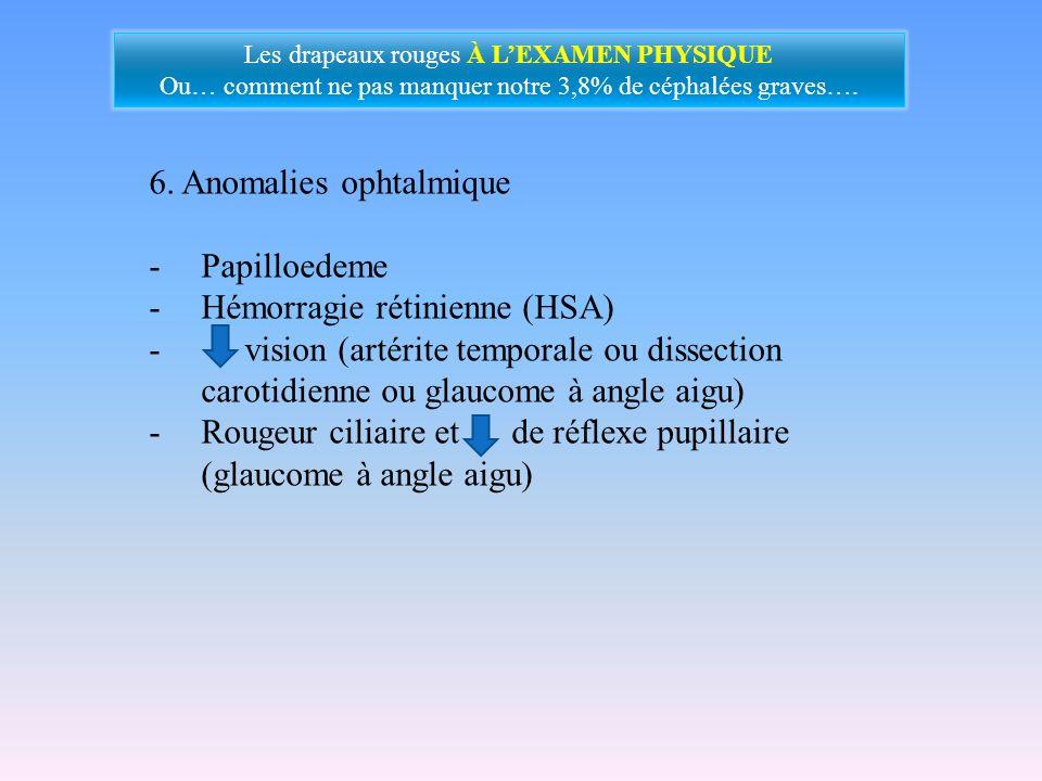 6. Anomalies ophtalmique -Papilloedeme -Hémorragie rétinienne (HSA) - vision (artérite temporale ou dissection carotidienne ou glaucome à angle aigu)