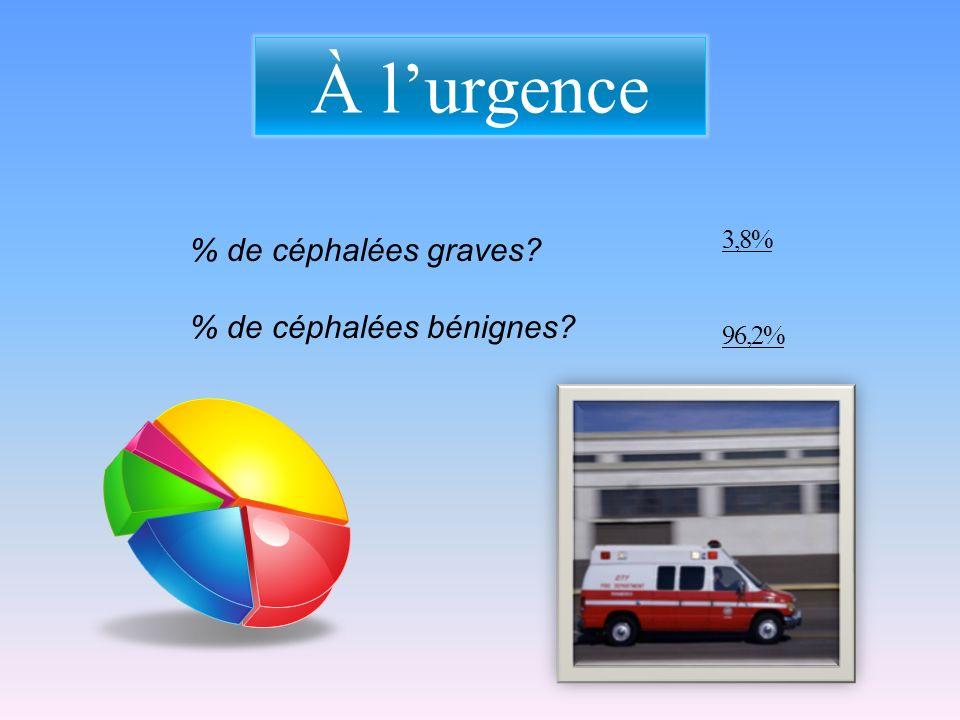 À lurgence % de céphalées graves? % de céphalées bénignes? 3,8% 96,2%