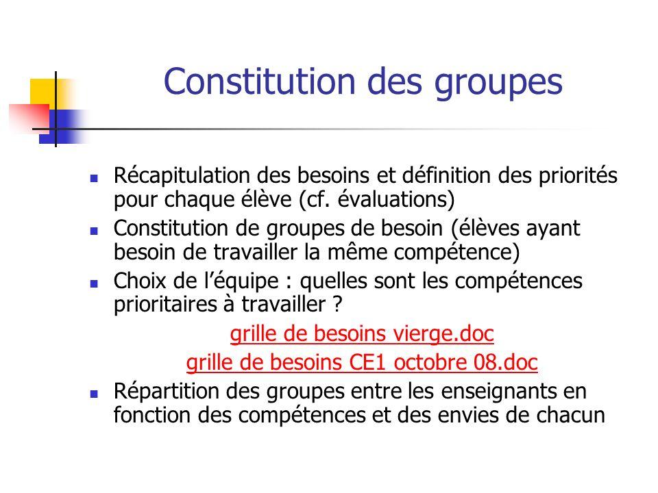 Constitution des groupes Récapitulation des besoins et définition des priorités pour chaque élève (cf. évaluations) Constitution de groupes de besoin