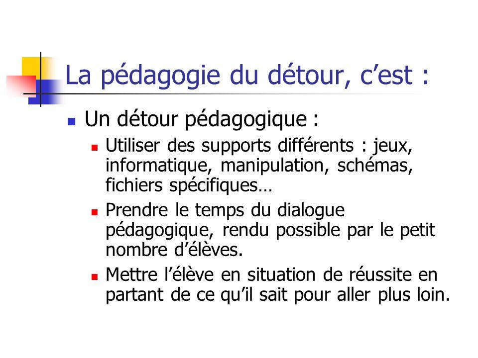 La pédagogie du détour, cest : Un détour pédagogique : Utiliser des supports différents : jeux, informatique, manipulation, schémas, fichiers spécifiq