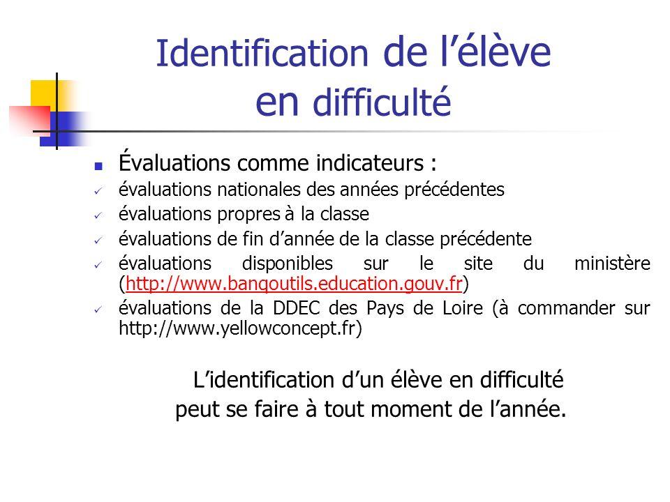 Identification de lélève en difficulté Évaluations comme indicateurs : évaluations nationales des années précédentes évaluations propres à la classe é