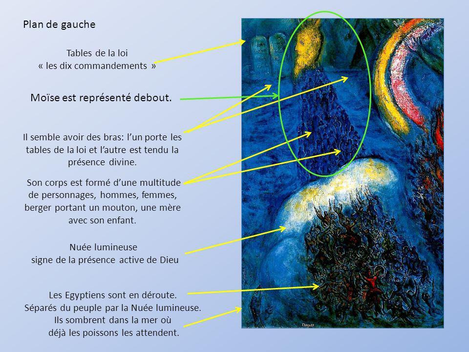 Tables de la loi « les dix commandements » Nuée lumineuse signe de la présence active de Dieu Les Egyptiens sont en déroute. Séparés du peuple par la