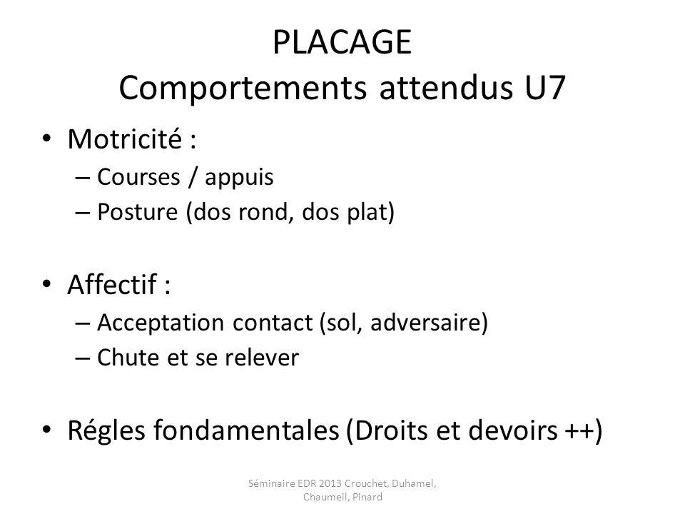 PLACAGE Comportements attendus U7 Motricité : – Courses / appuis – Posture (dos rond, dos plat) Affectif : – Acceptation contact (sol, adversaire) – C