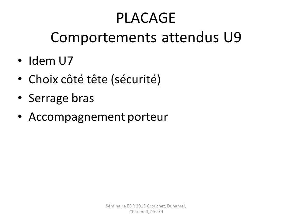 PLACAGE Comportements attendus U9 Idem U7 Choix côté tête (sécurité) Serrage bras Accompagnement porteur Séminaire EDR 2013 Crouchet, Duhamel, Chaumei