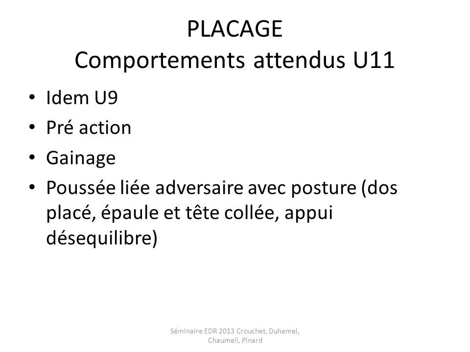 PLACAGE Comportements attendus U11 Idem U9 Pré action Gainage Poussée liée adversaire avec posture (dos placé, épaule et tête collée, appui désequilib