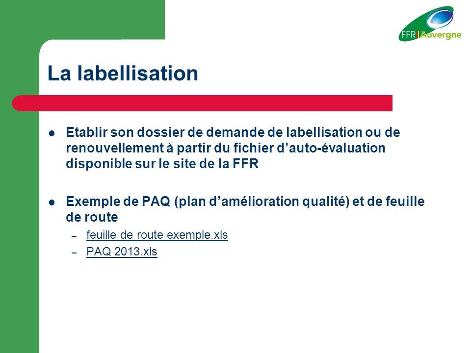 La labellisation Etablir son dossier de demande de labellisation ou de renouvellement à partir du fichier dauto-évaluation disponible sur le site de la FFR Exemple de PAQ (plan damélioration qualité) et de feuille de route – feuille de route exemple.xls feuille de route exemple.xls – PAQ 2013.xls PAQ 2013.xls