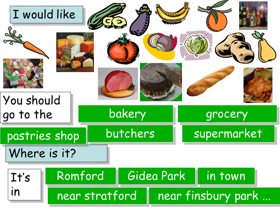 I would like You should go to the bakery grocery butchers supermarket Where is it.