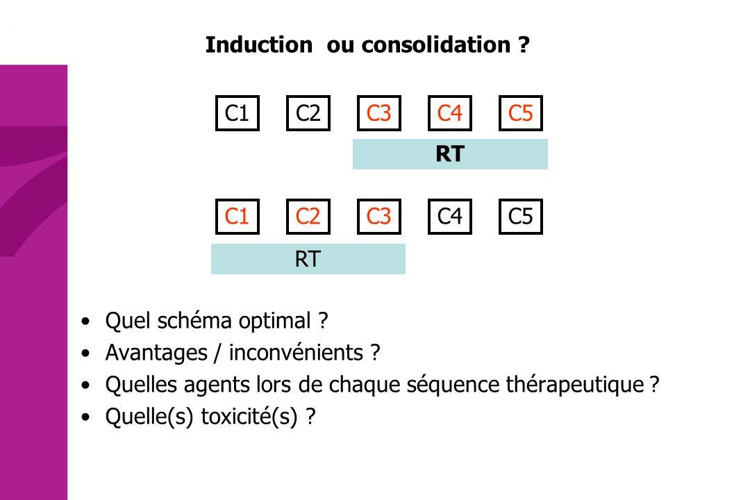 C1C2C3C4C5C1C2C3C4C5 RT Quel schéma optimal ? Avantages / inconvénients ? Quelles agents lors de chaque séquence thérapeutique ? Quelle(s) toxicité(s)