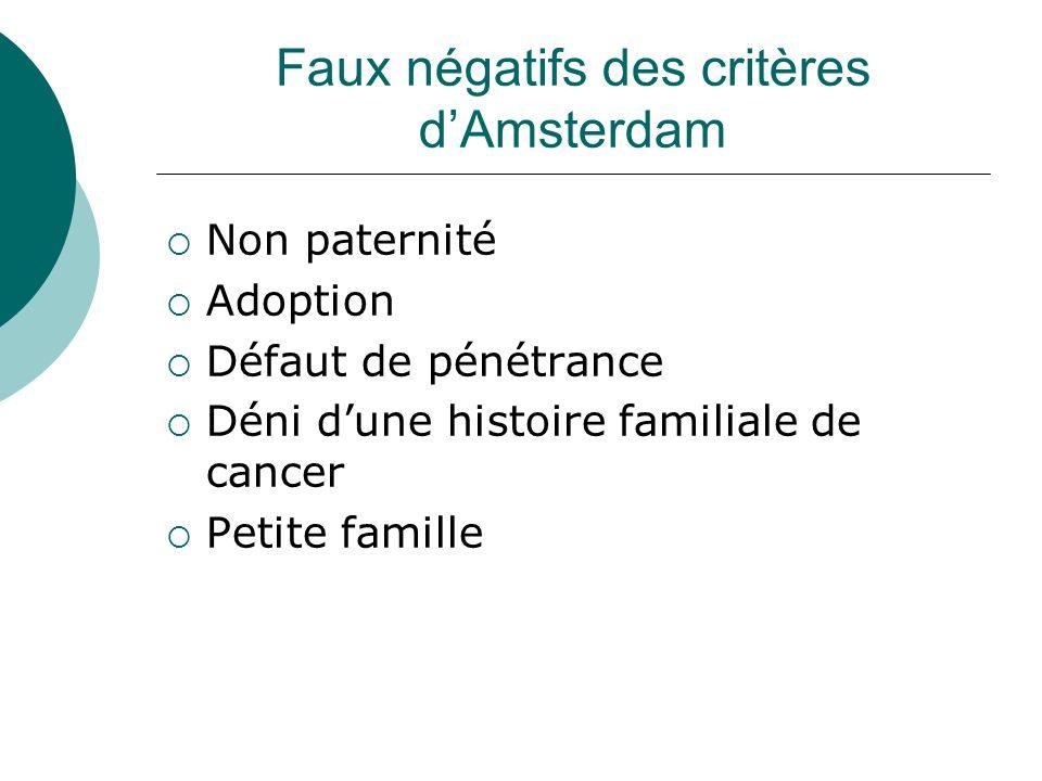 Faux négatifs des critères dAmsterdam Non paternité Adoption Défaut de pénétrance Déni dune histoire familiale de cancer Petite famille