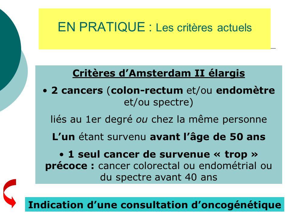 Critères dAmsterdam II élargis 2 cancers (colon-rectum et/ou endomètre et/ou spectre) liés au 1er degré ou chez la même personne Lun étant survenu ava