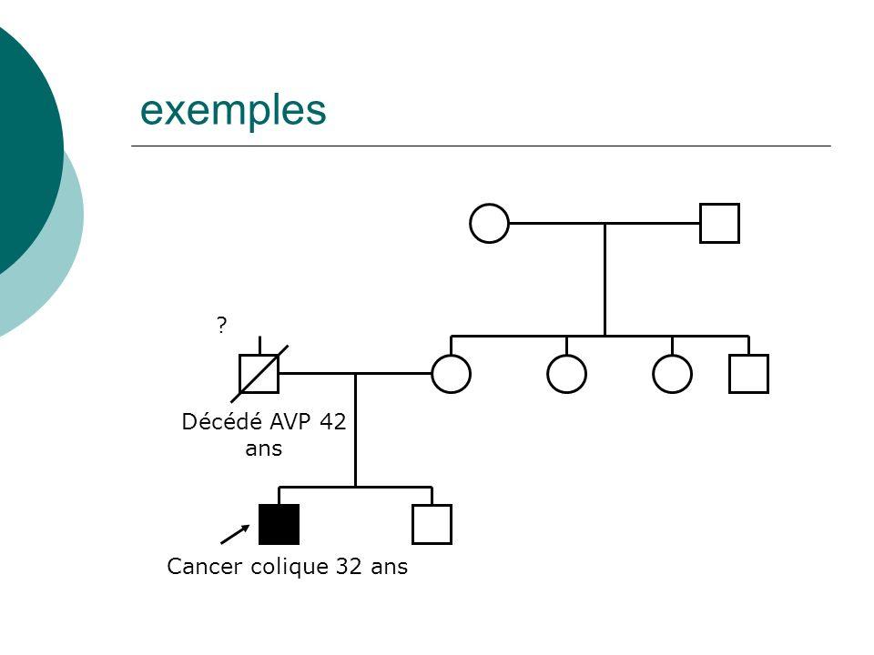 exemples Cancer colique 32 ans ? Décédé AVP 42 ans