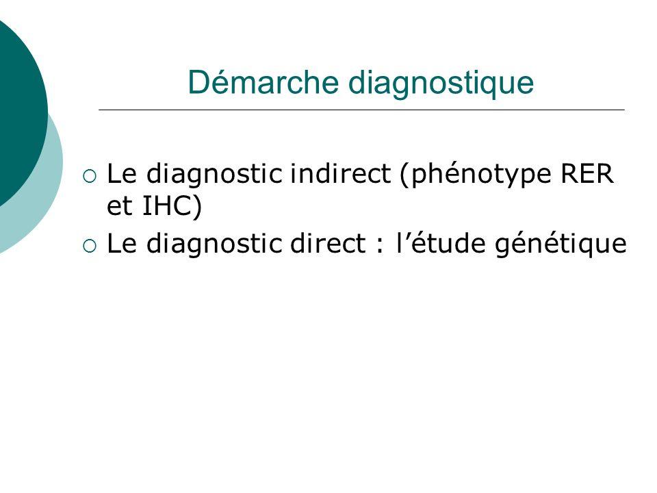Démarche diagnostique Le diagnostic indirect (phénotype RER et IHC) Le diagnostic direct : létude génétique