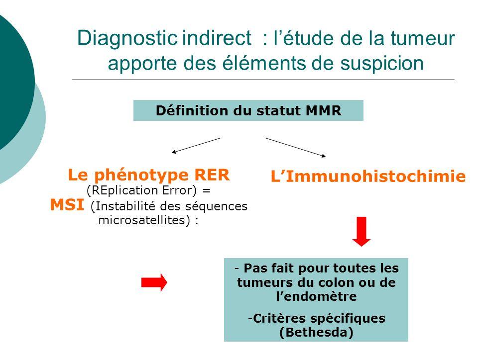 Diagnostic indirect : létude de la tumeur apporte des éléments de suspicion LImmunohistochimie Le phénotype RER (REplication Error) = MSI (Instabilité