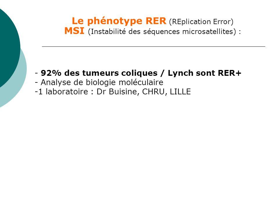- 92% des tumeurs coliques / Lynch sont RER+ - Analyse de biologie moléculaire -1 laboratoire : Dr Buisine, CHRU, LILLE Le phénotype RER (REplication