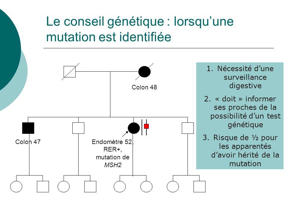 Le conseil génétique : lorsquune mutation est identifiée Colon 48 Colon 47Endomètre 52, RER+, mutation de MSH2 1.Nécessité dune surveillance digestive