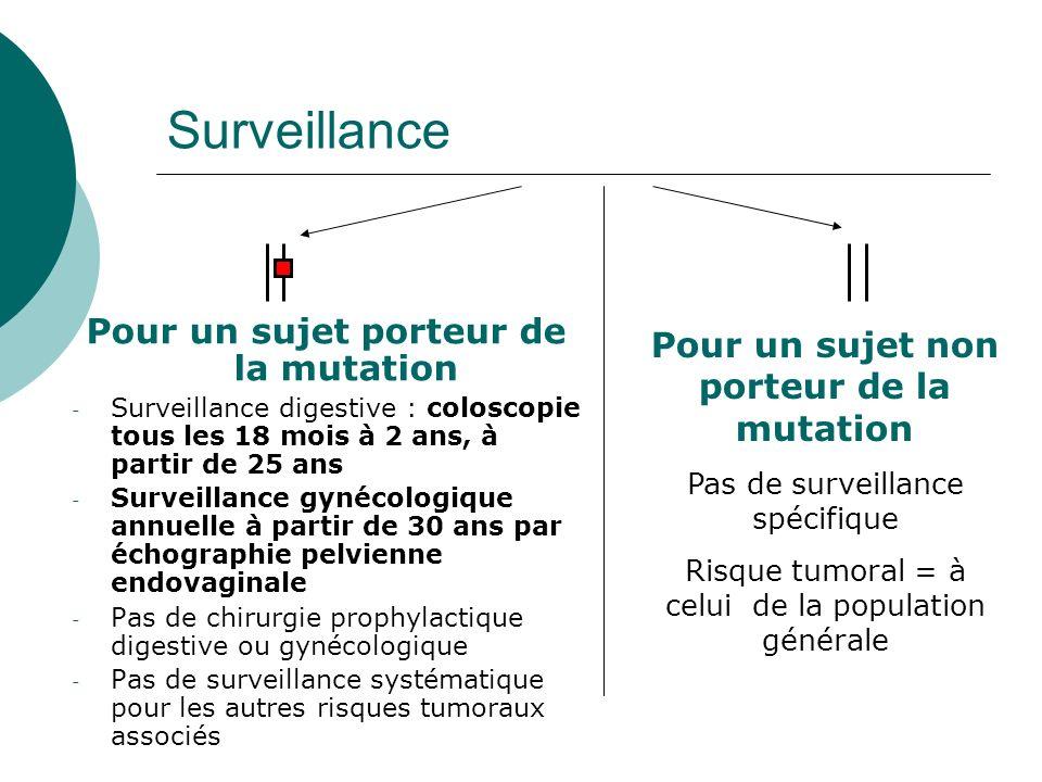Surveillance Pour un sujet porteur de la mutation - Surveillance digestive : coloscopie tous les 18 mois à 2 ans, à partir de 25 ans - Surveillance gy