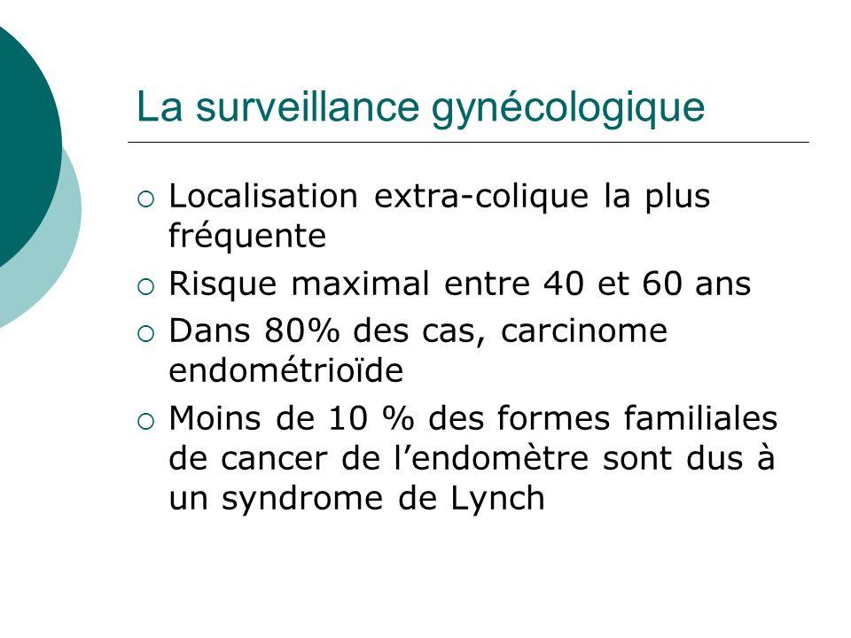 La surveillance gynécologique Localisation extra-colique la plus fréquente Risque maximal entre 40 et 60 ans Dans 80% des cas, carcinome endométrioïde
