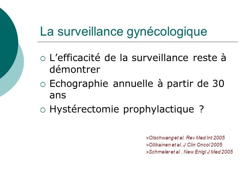 La surveillance gynécologique Lefficacité de la surveillance reste à démontrer Echographie annuelle à partir de 30 ans Hystérectomie prophylactique ?