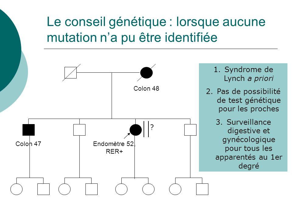 Le conseil génétique : lorsque aucune mutation na pu être identifiée Colon 48 Colon 47Endomètre 52, RER+ 1.Syndrome de Lynch a priori 2.Pas de possibi