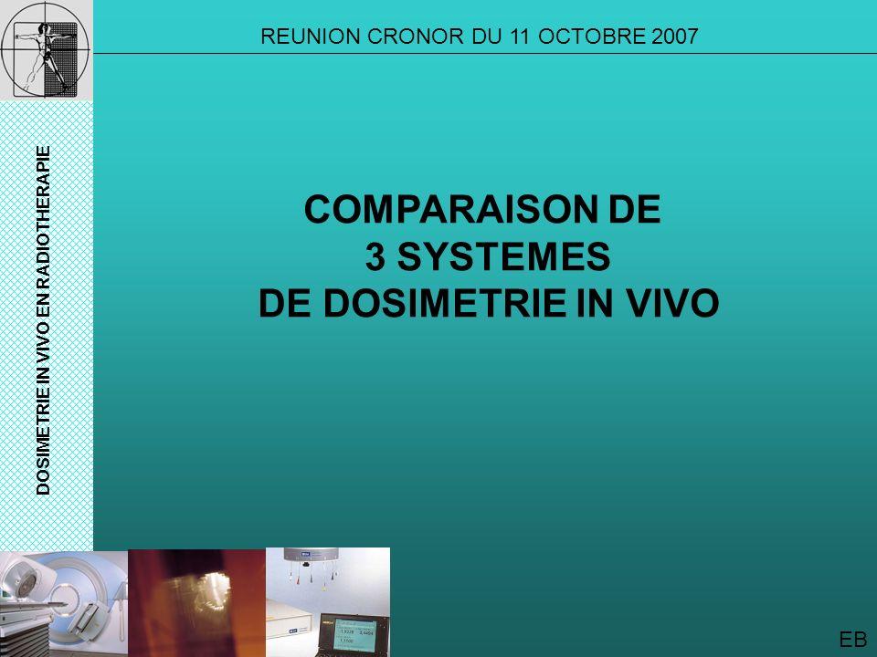 DOSIMETRIE IN VIVO EN RADIOTHERAPIE EB COMPARAISON DE 3 SYSTEMES DE DOSIMETRIE IN VIVO REUNION CRONOR DU 11 OCTOBRE 2007