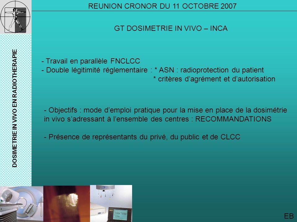 EB DOSIMETRIE IN VIVO EN RADIOTHERAPIE REUNION CRONOR DU 11 OCTOBRE 2007 GT DOSIMETRIE IN VIVO – INCA - Travail en parallèle FNCLCC - Double légitimit