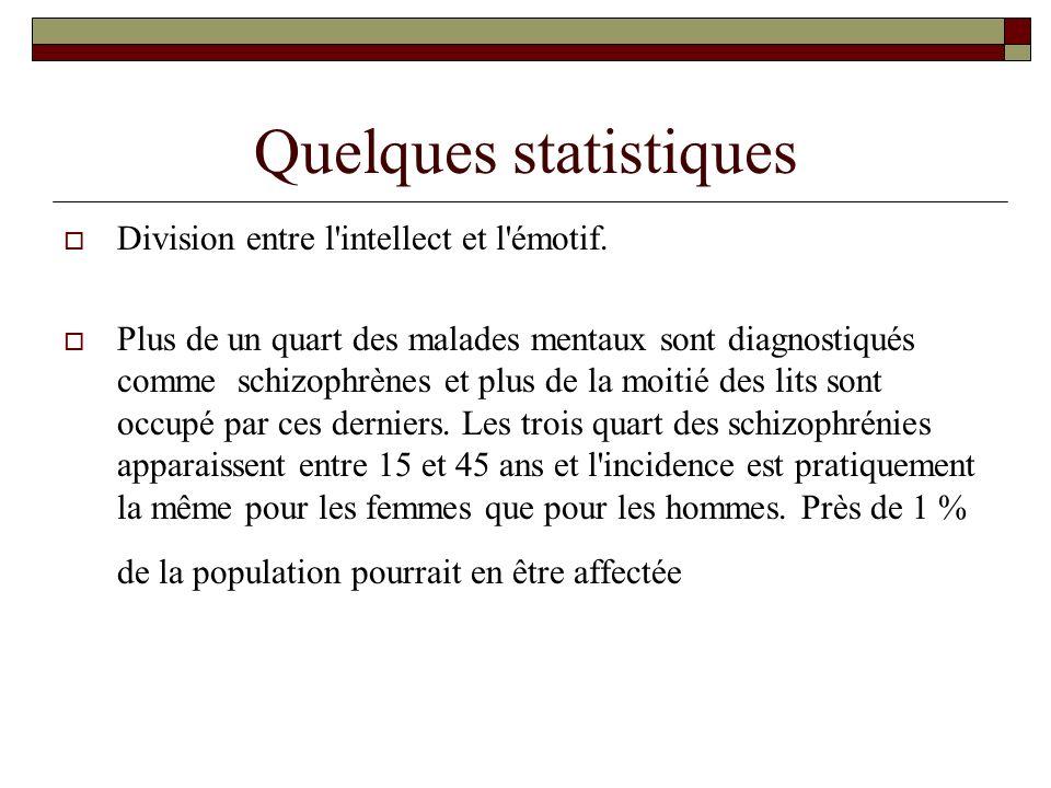 Quelques statistiques Division entre l intellect et l émotif.