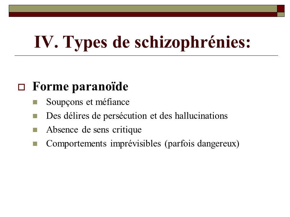 IV. Types de schizophrénies: Forme paranoïde Soupçons et méfiance Des délires de persécution et des hallucinations Absence de sens critique Comporteme