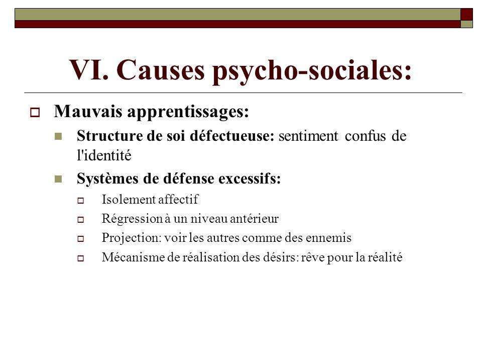 VI. Causes psycho-sociales: Mauvais apprentissages: Structure de soi défectueuse: sentiment confus de l'identité Systèmes de défense excessifs: Isolem