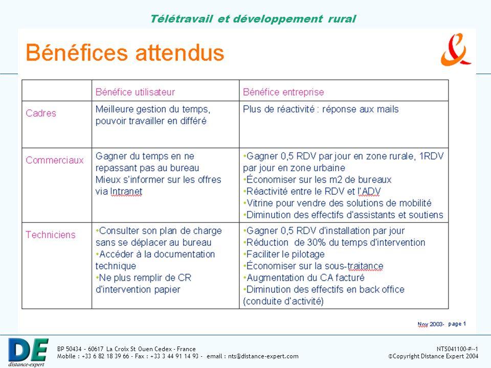 Télétravail et développement rural BP 50434 – 60617 La Croix St Ouen Cedex - France Mobile : +33 6 82 18 39 66 - Fax : +33 3 44 91 14 93 - email : nts@distance-expert.com NTS04110010-1 ©Copyright Distance Expert 2004 Site spécialisé de la DG INFSO Une adresse à retenir : http://europa.eu.int/information_soci ety/activities/atwork/index_en.htm Beaucoup de matière disponible en ligne Accès aux résultats des projets spécialisés Rapports de prospective ISTAG)